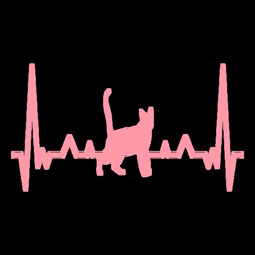 Heartbeat cat cardiogram stroke
