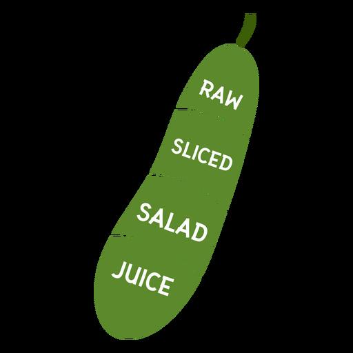 Cucumber raw sliced salad juice flat Transparent PNG