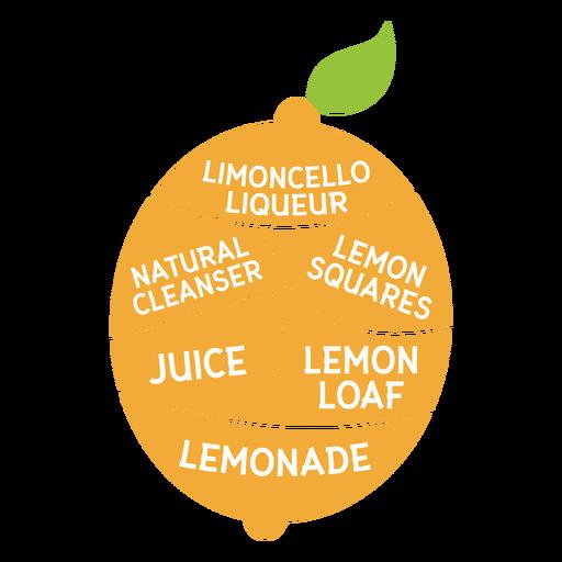 Limón limoncello licor limpiador natural cuadrados jugo pan lenonade plana Transparent PNG