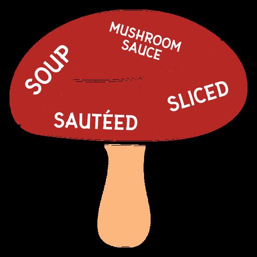 Mushroom soup mushroom sauce sauteed sliced flat Transparent PNG