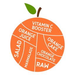 Orange leaf vitamin c booster orange juice orange cake salad marmalade orange chocolate raw flat