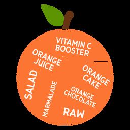 Vitamina folha laranja c booster suco de laranja bolo de laranja salada de laranja marmelada de chocolate cru plano