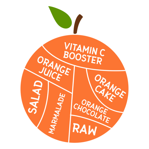 Orange leaf vitamin c booster orange juice orange cake salad marmalade orange chocolate raw flat Transparent PNG