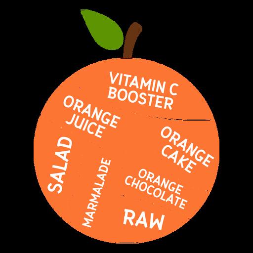 Vitamina folha laranja c booster suco de laranja bolo de laranja salada de laranja marmelada de chocolate cru plano Transparent PNG
