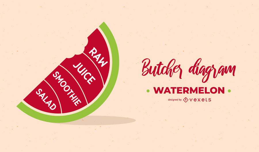 Watermelon Butcher Diagram Design