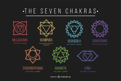 O conjunto dos sete chakras