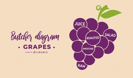 Grapes Butcher Diagram Design
