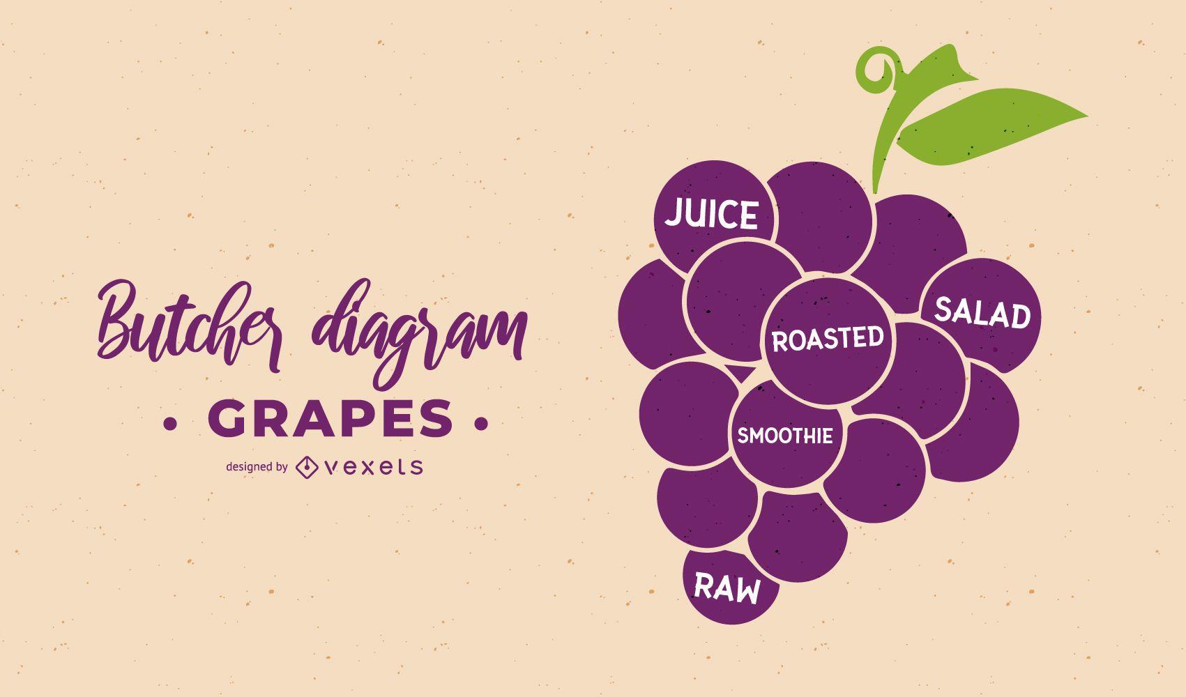Grapes Butcher Diagram Design