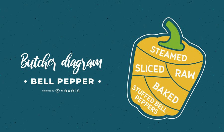 Bell Pepper Butcher Diagram Design