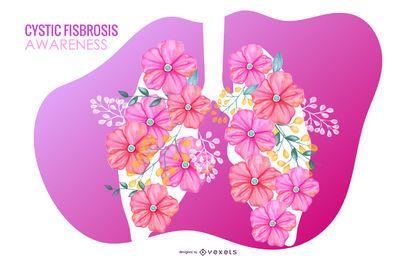 Diseño de Vector de Conciencia de Fibrosis Quística