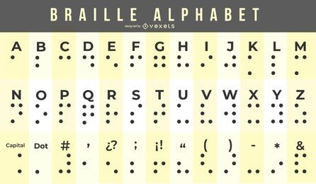 Braille-Alphabet-Diagramm