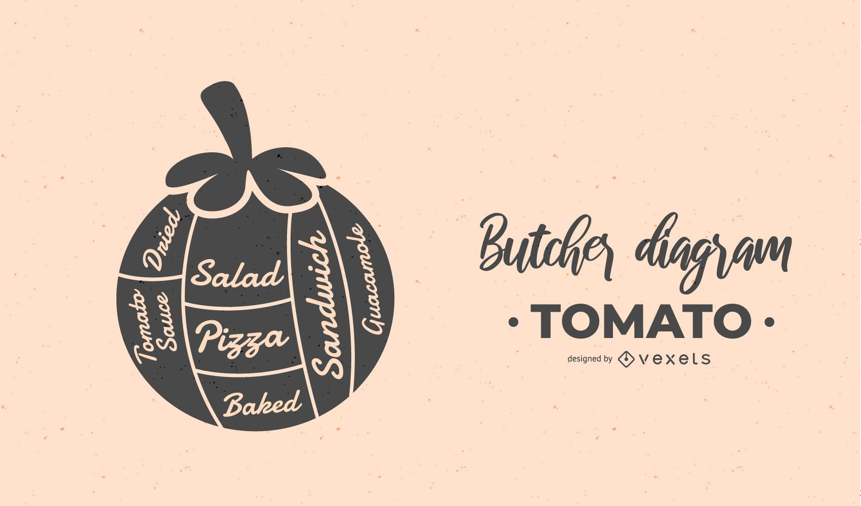 tomato butcher diagram design