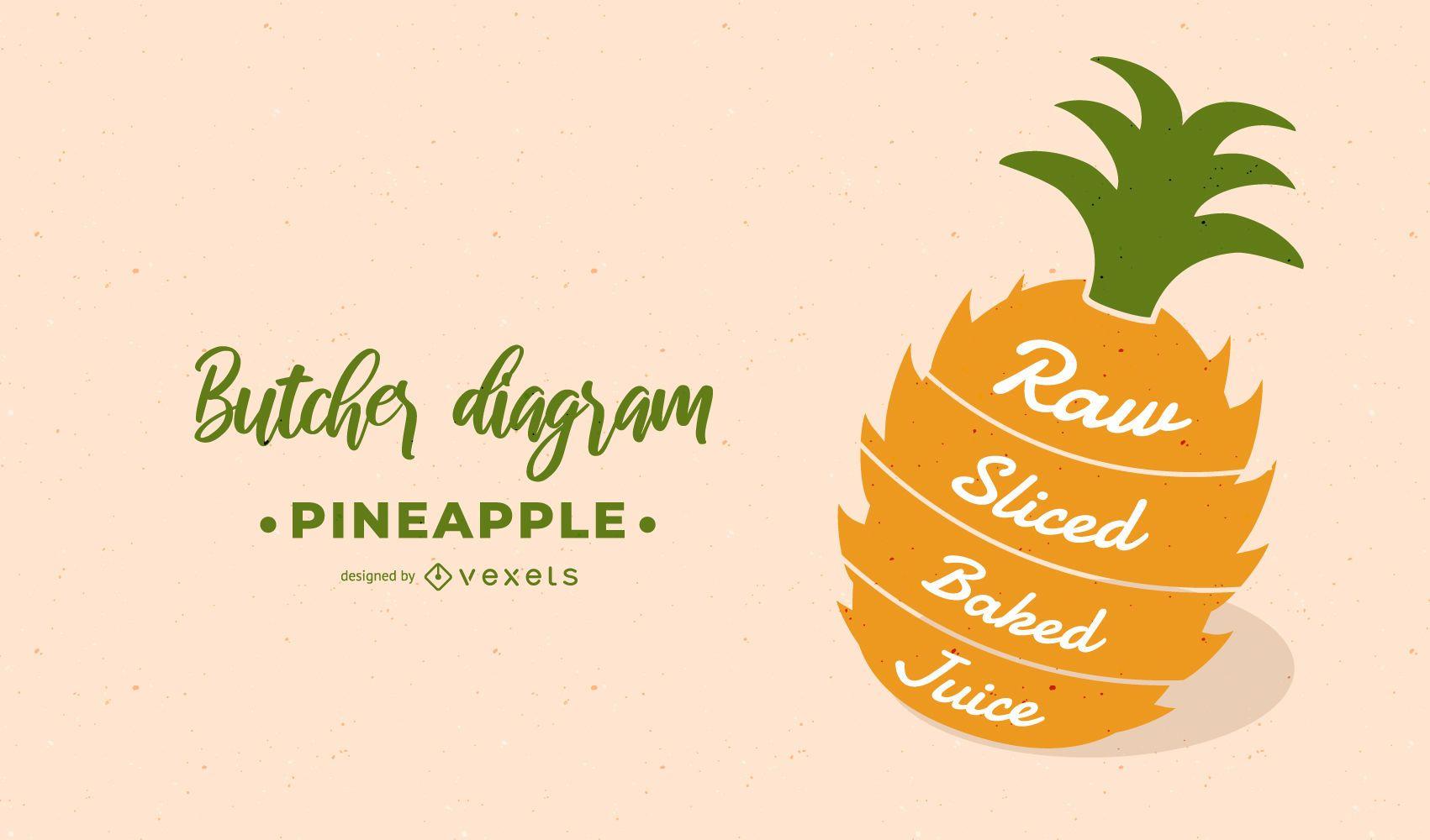 Pineapple Butcher Diagram Design