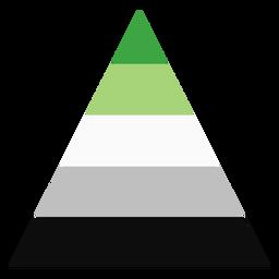 Aromántico agender triángulo raya plana
