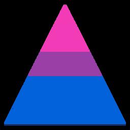 Listra de triângulo bissexual plana