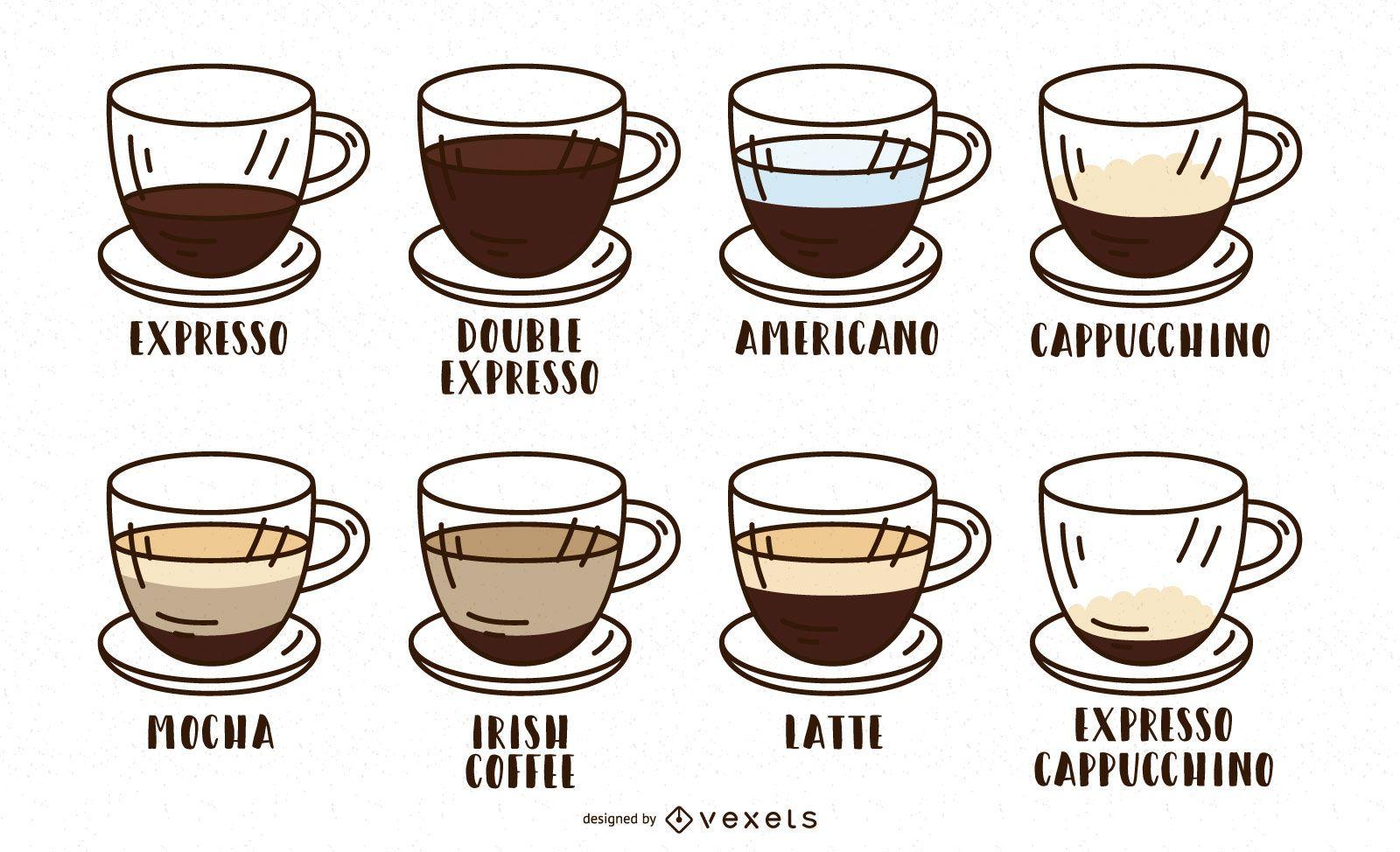 Kaffee Typ Stroke Design