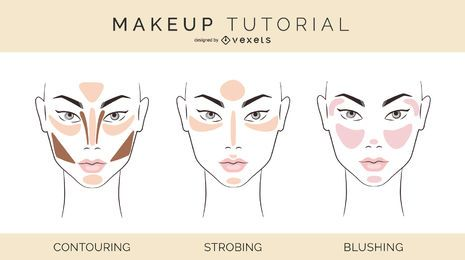Makeup tutorial illustration