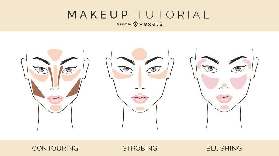 Makeup tutorial illustration
