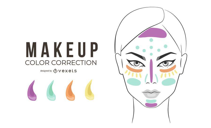 Makeup color correction illustration