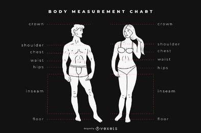 Gráfico de tabla de medición del cuerpo