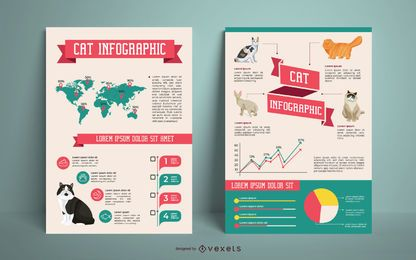 Plantilla de infografía de razas de gato
