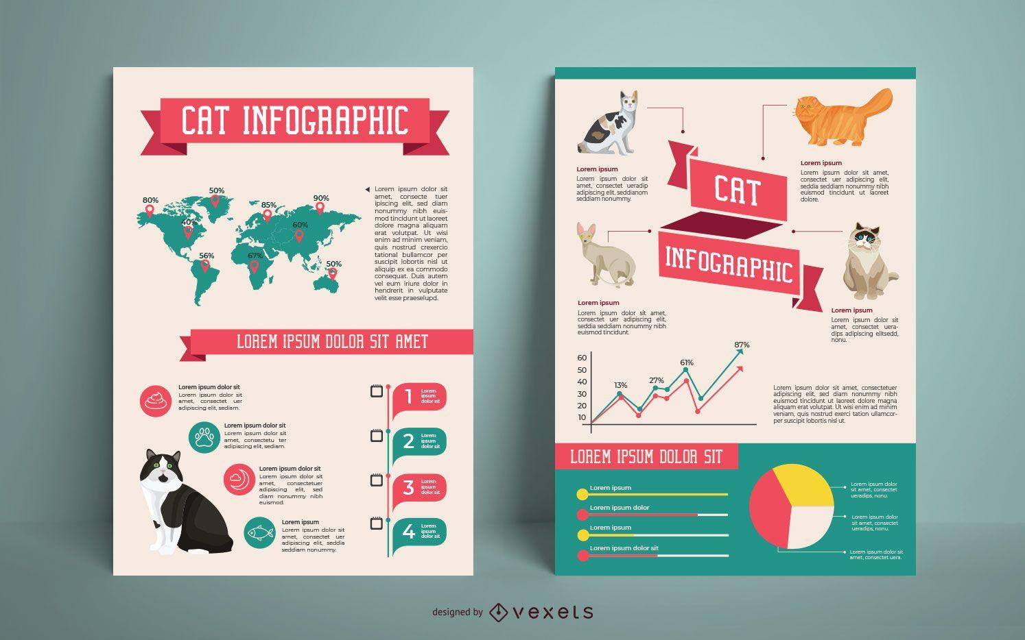 Plantilla de infografía de razas de gatos