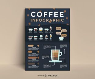 Kaffee Infografik Vorlage