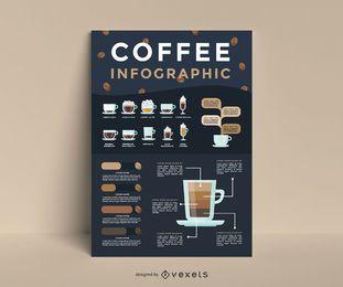 Plantilla de infografía de café