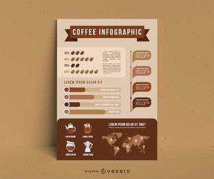 Infográfico de café