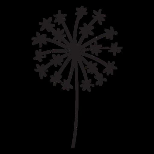 stroke dandelion plant