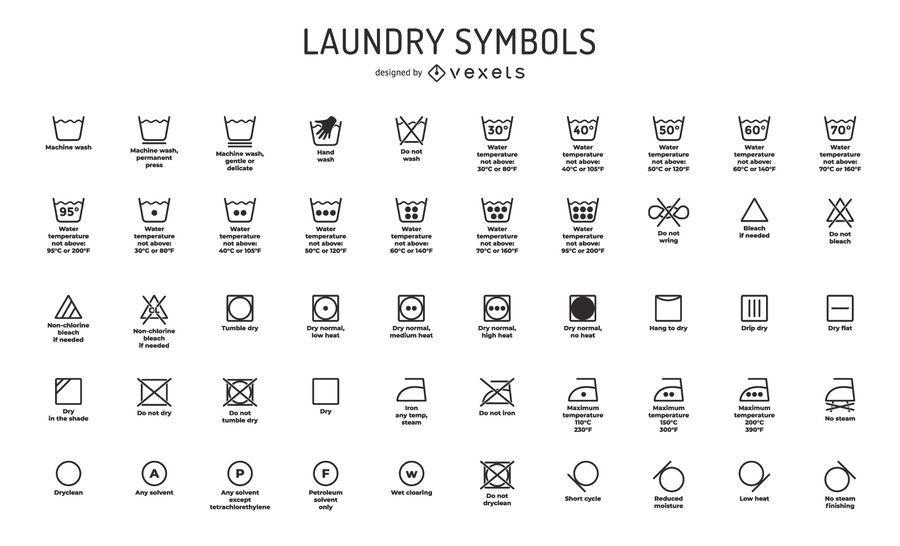 Colección de símbolos de lavandería