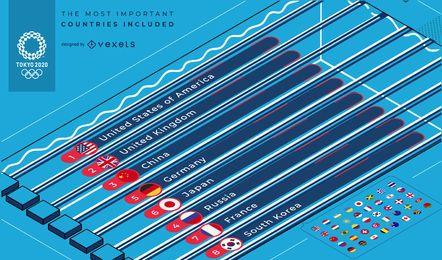 Modelo de pista para eventos de natação nos Jogos Olímpicos