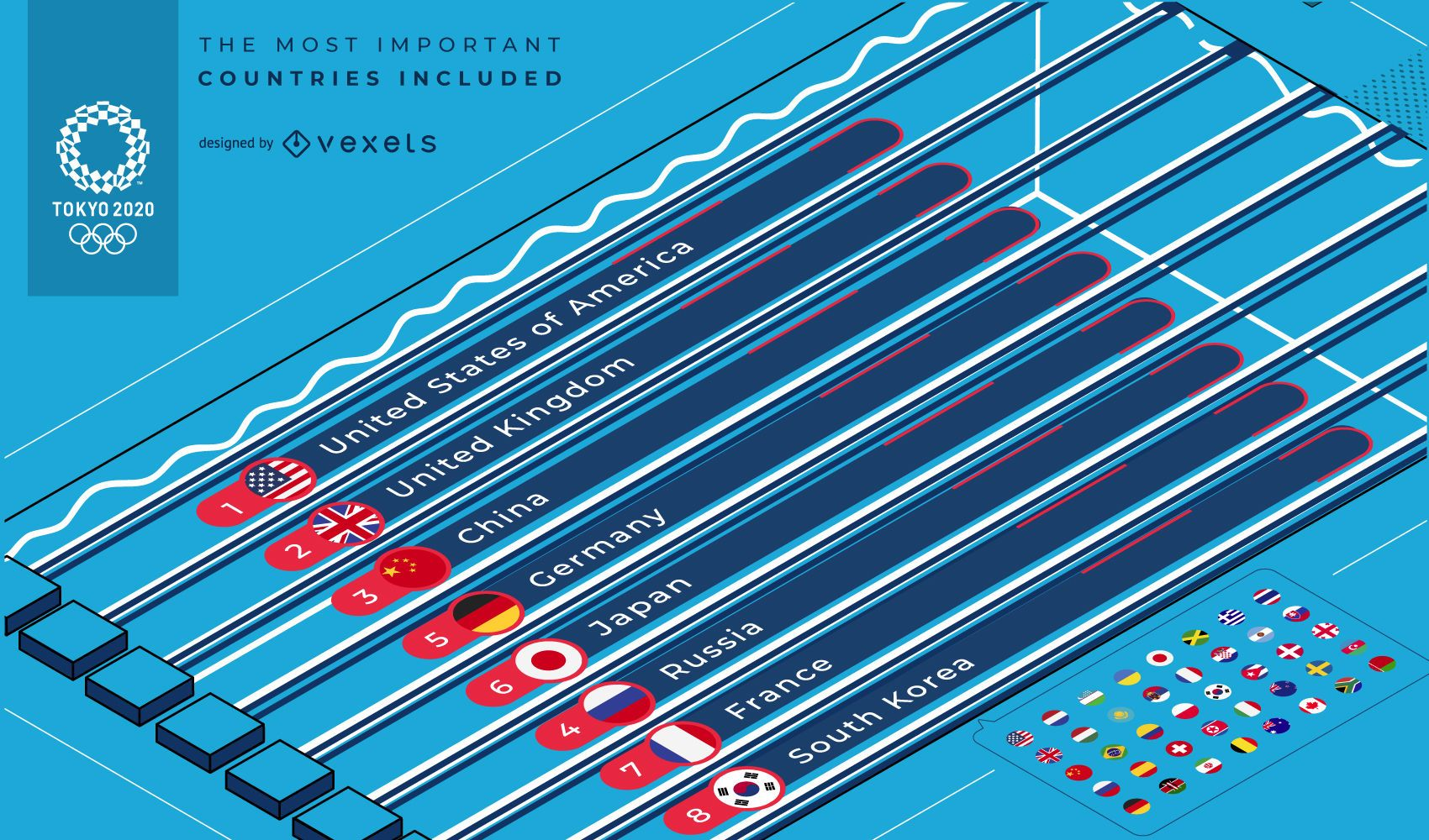 Plantilla de carril de evento de natación de los Juegos Olímpicos