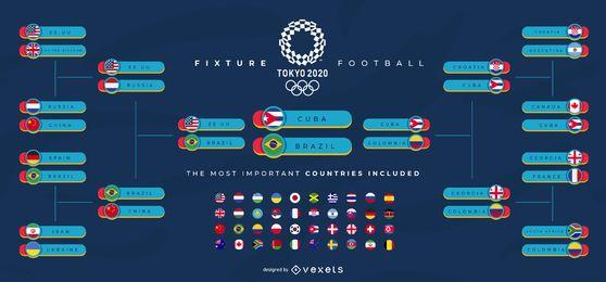 Modelo de fixação de torneio de Jogos Olímpicos