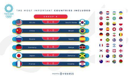 Gráfico de plantilla de la fase de grupos de deportes de los Juegos Olímpicos