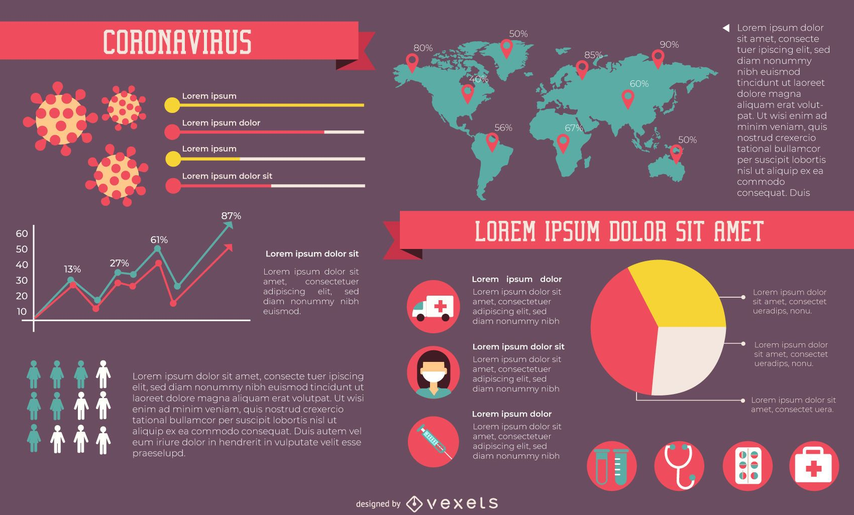 Covid-19 infographic elements