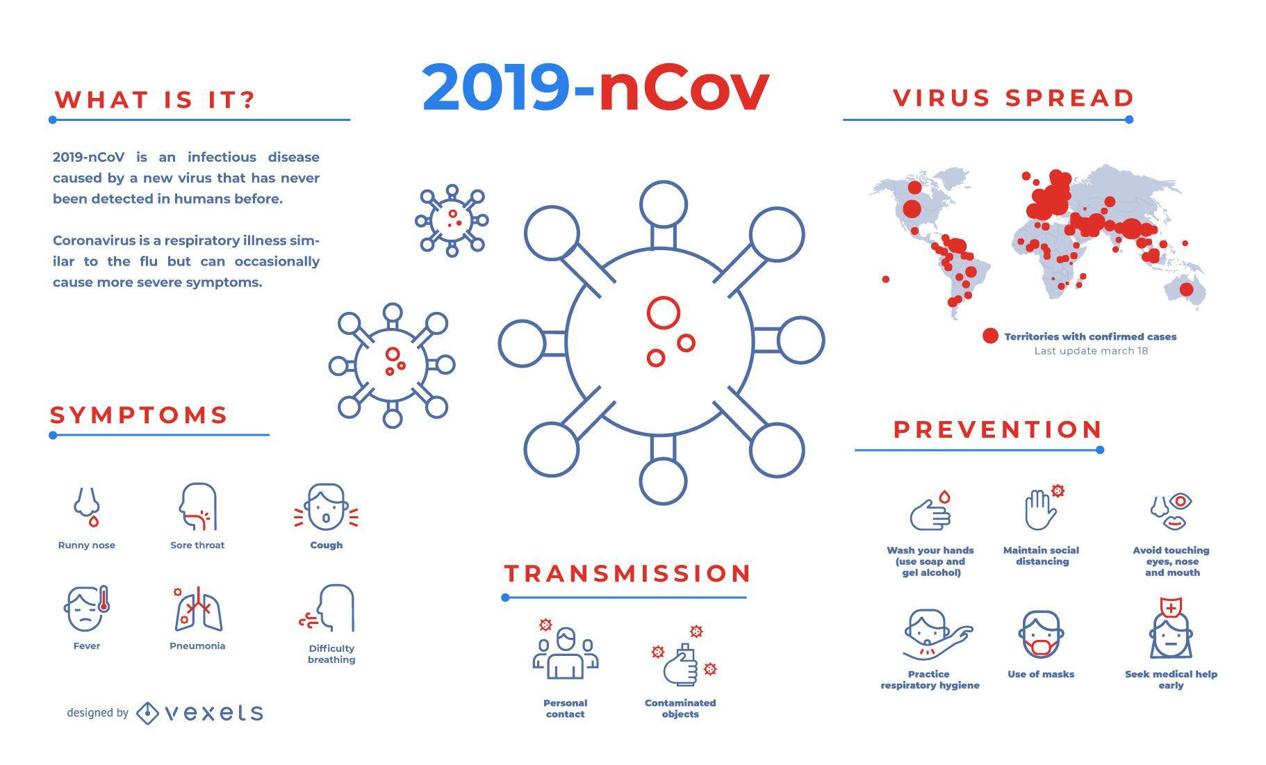 Covid-19-Infografik-Vorlage