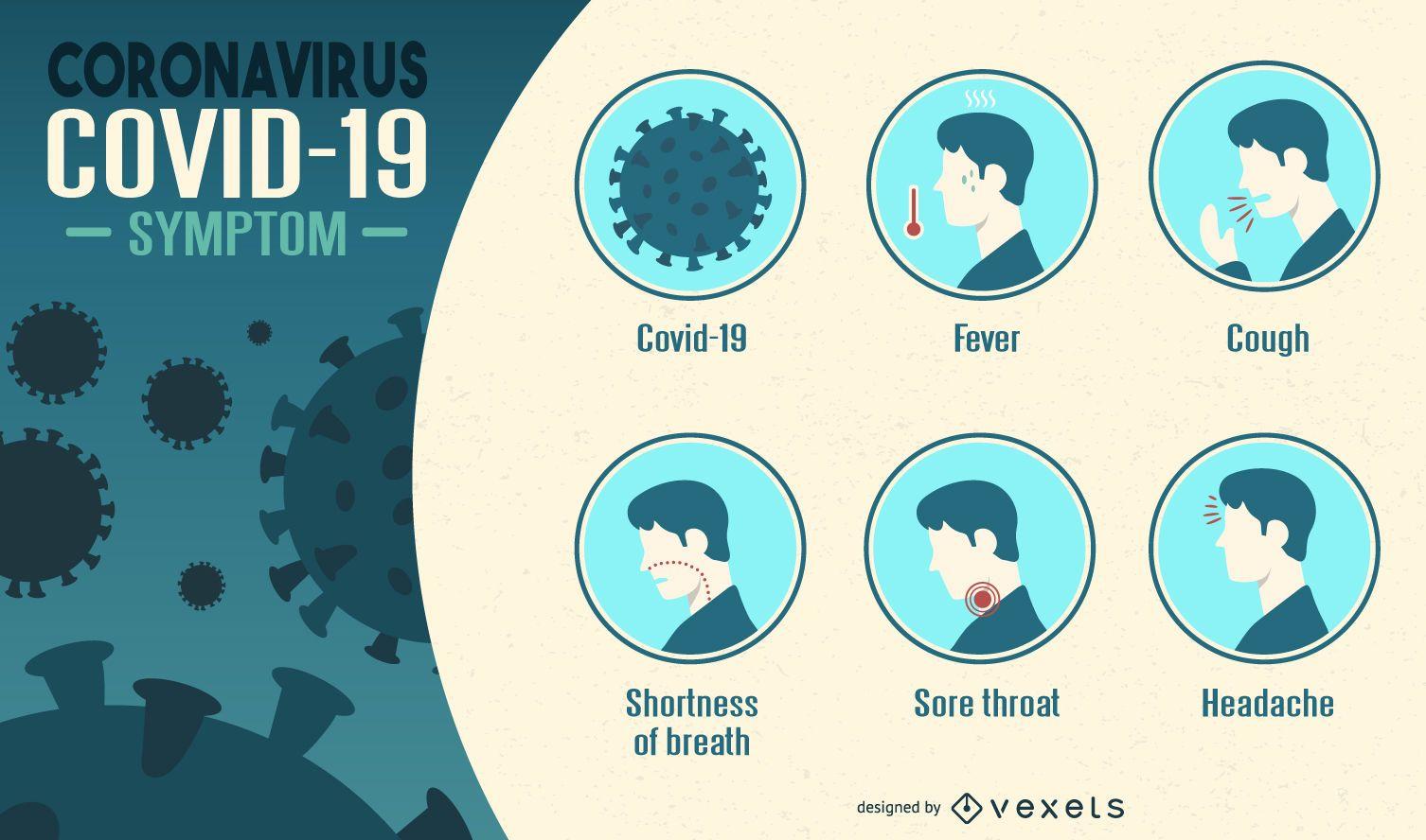 Infograf?a de s?ntomas de coronavirus