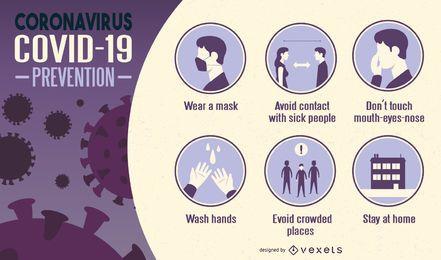 Infográfico de prevenção do Coronavirus