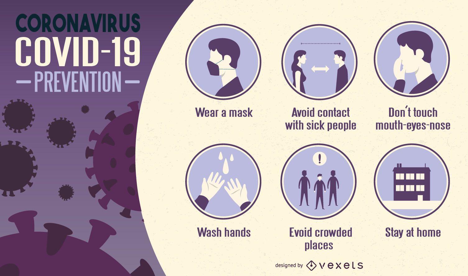 Infograf?a de prevenci?n del coronavirus