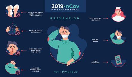 Infografik-Vorlage zur Prävention von Covid-19