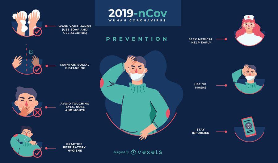 Plantilla de infografía de prevención de covid-19