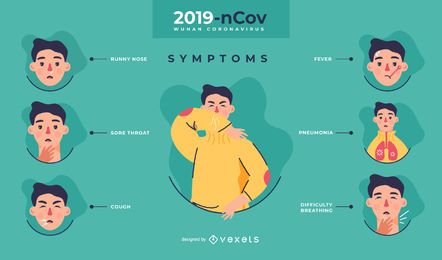 Covid-19 symptoms infographic template
