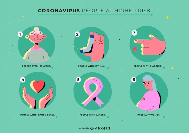 Coronavirus high-risk people template