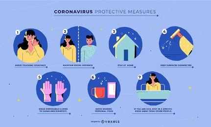 Modelo de medidas de proteção para coronavírus