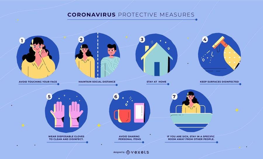 Plantilla de medidas protectoras de coronavirus