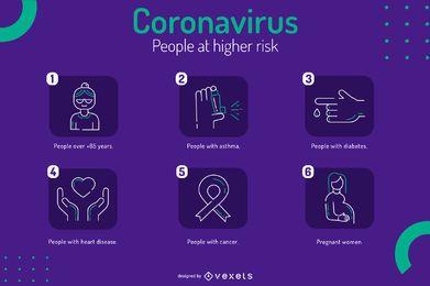 Covid-19-Infografik-Vorlage für Personen mit hohem Risiko