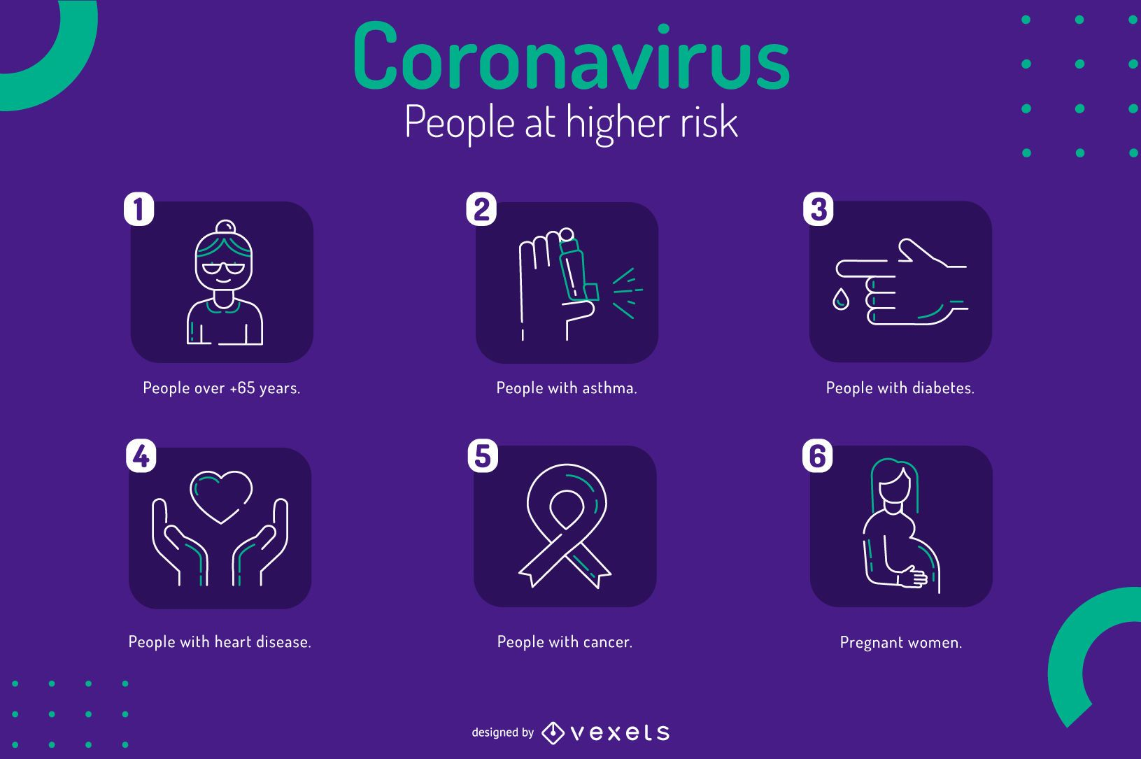 Plantilla de infografía de personas de alto riesgo covid-19