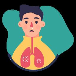 Covid 19 pulmões de caráter sintoma