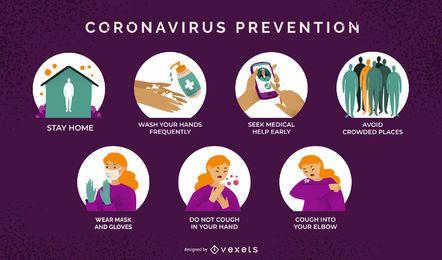 Conjunto de ilustración de prevención de coronavirus
